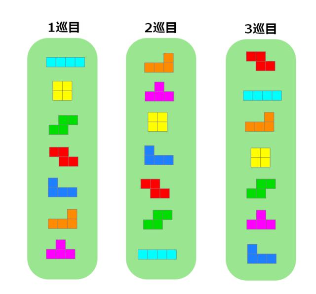 ミノ順イメージ